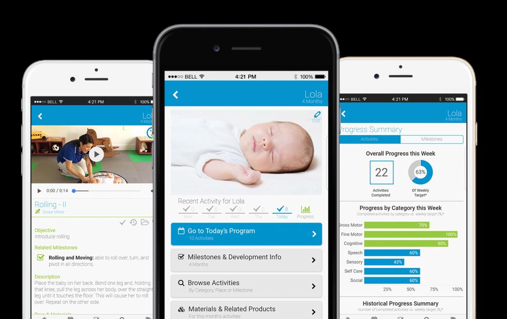 Babysparks Development Activities And Milestones
